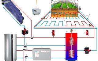 Как производится отопление теплицы солнечным коллектором?