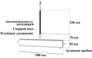Термопривод для теплиц: назначение, принцип работы и особенности самостоятельного изготовления
