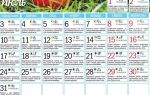 Зачем нужен лунный календарь посадки цветов?