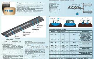 Капельная лента для полива: характеристика видов и правила монтажа