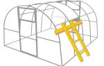 Теплицы апельсин из поликарбоната: достоинства и недостатки конструкции, правила монтажа