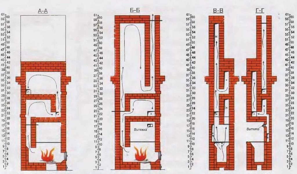 Подвязка огурцов — способы и их особенности